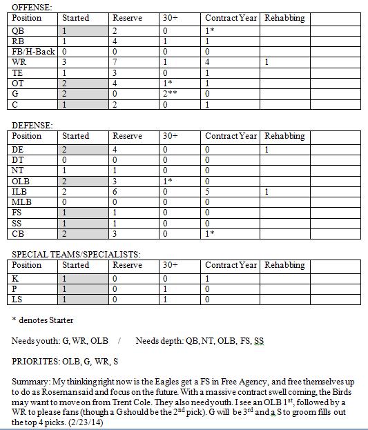chart2-2014