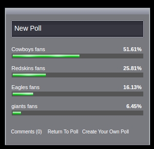 poll results delusional2