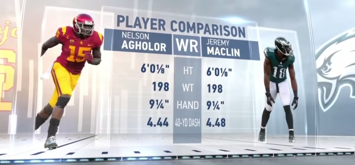 agholormaclin